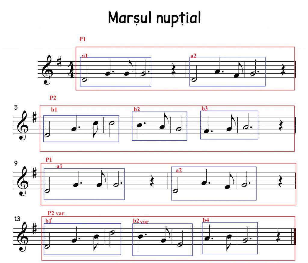 educatie muzicala