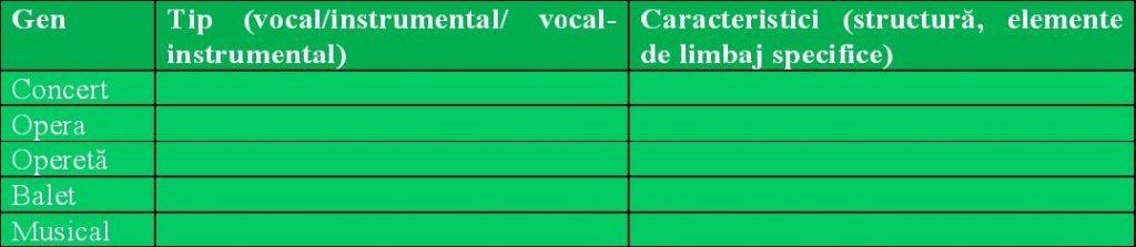 Genuri și forme muzicale